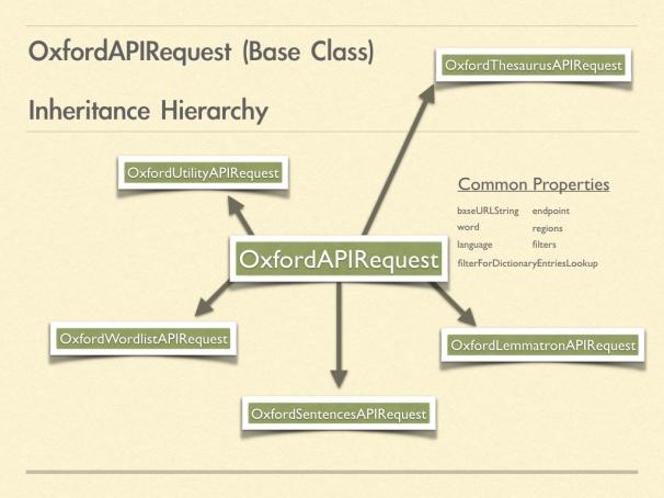 inheritance_hierarchy.001